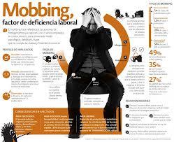 mobbing ok